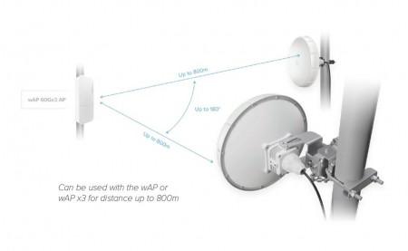Selitev WiFi frekvenc na 24G in 60G