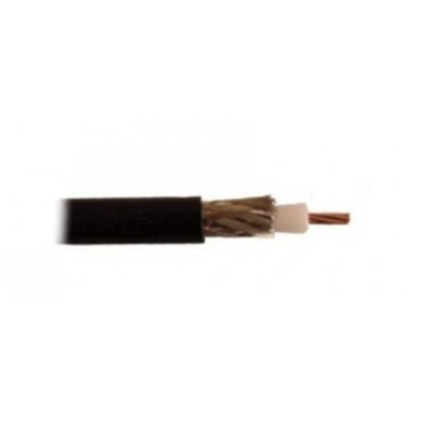 Kabel Koax Draka RF5 ali Japan H155