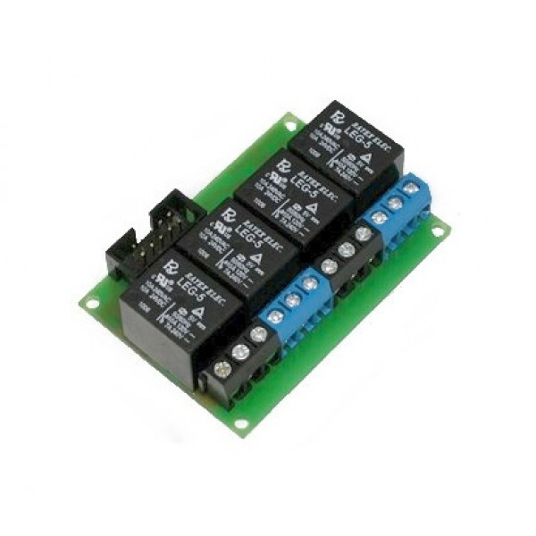 Platforma za krmiljenje GSM/LAN