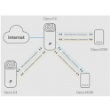 TP-Link Deco E4 Smart Home Mesh Wi-Fi