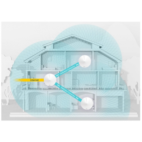 TP-Link Deco M9+ Smart Home Mesh Wi-Fi