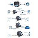 Pretvornik USR-W600 RS232/485 na WiFi